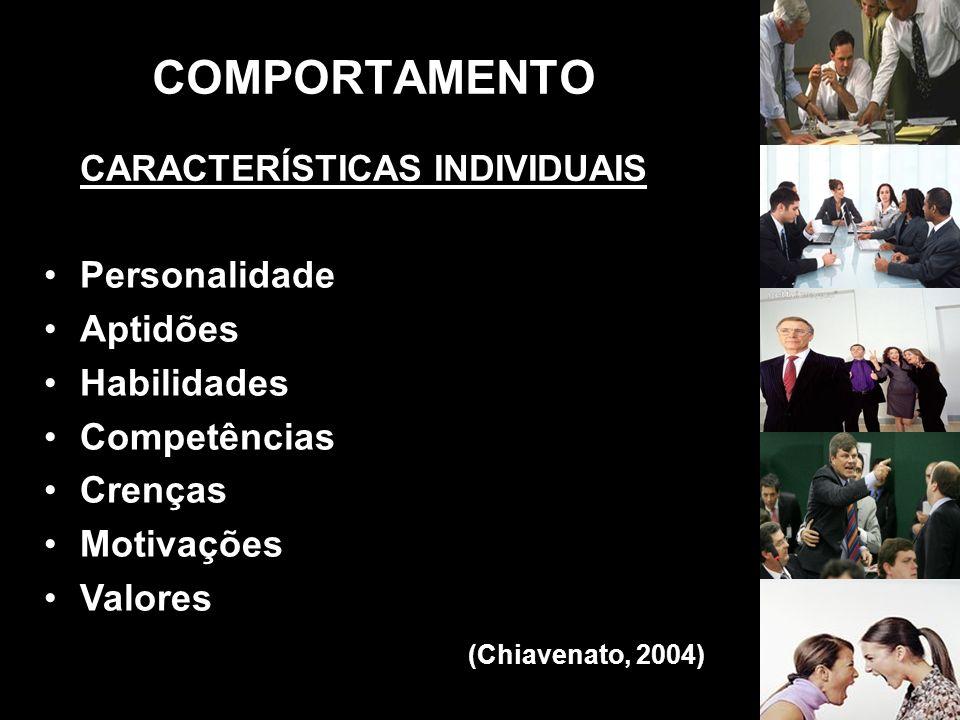 Personalidade Aptidões Habilidades Competências Crenças Motivações Valores (Chiavenato, 2004) COMPORTAMENTO CARACTERÍSTICAS INDIVIDUAIS