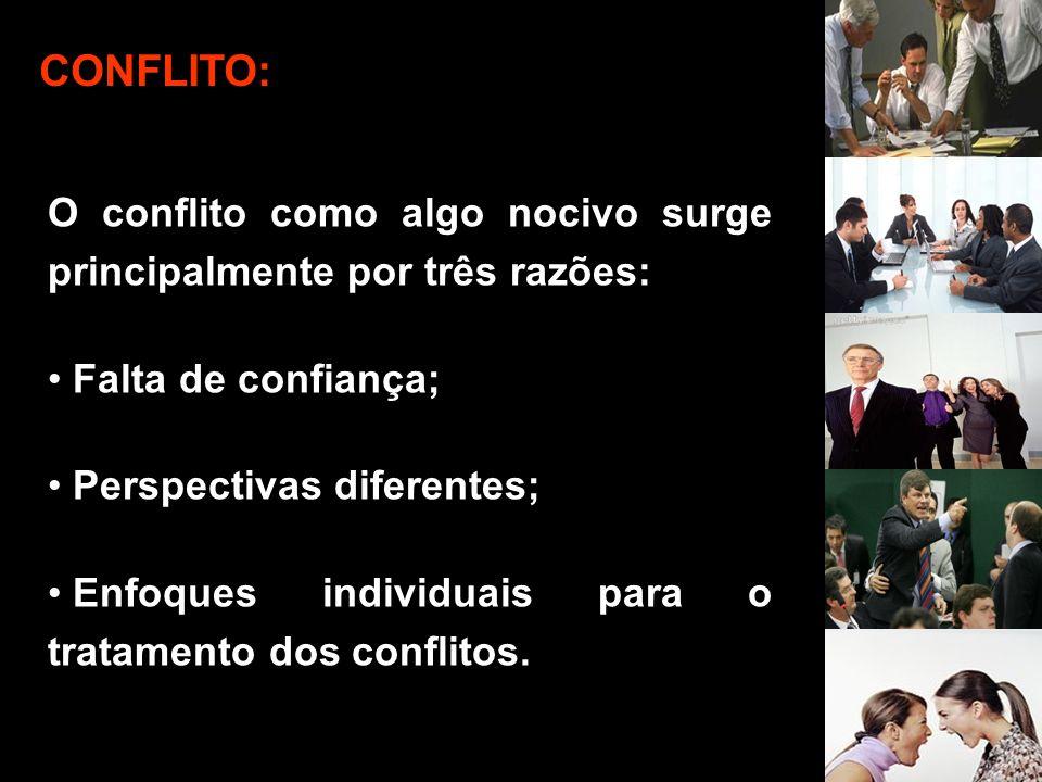 O conflito como algo nocivo surge principalmente por três razões: Falta de confiança; Perspectivas diferentes; Enfoques individuais para o tratamento