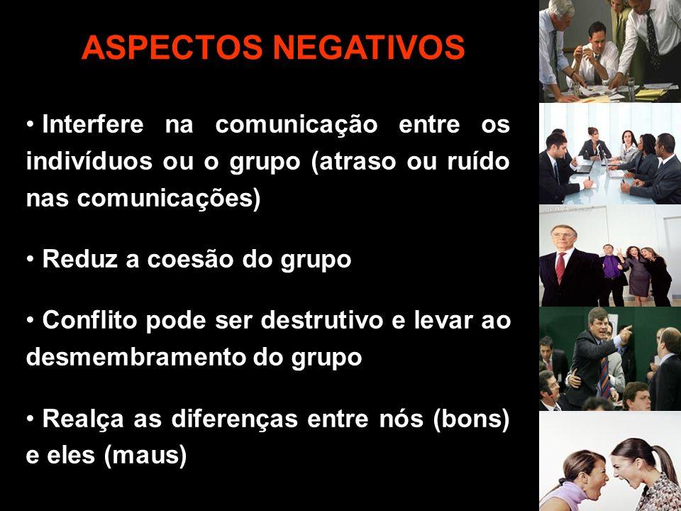 Interfere na comunicação entre os indivíduos ou o grupo (atraso ou ruído nas comunicações) Reduz a coesão do grupo Conflito pode ser destrutivo e leva