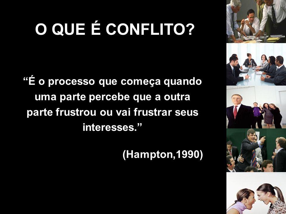 É o processo que começa quando uma parte percebe que a outra parte frustrou ou vai frustrar seus interesses. (Hampton,1990) O QUE É CONFLITO?