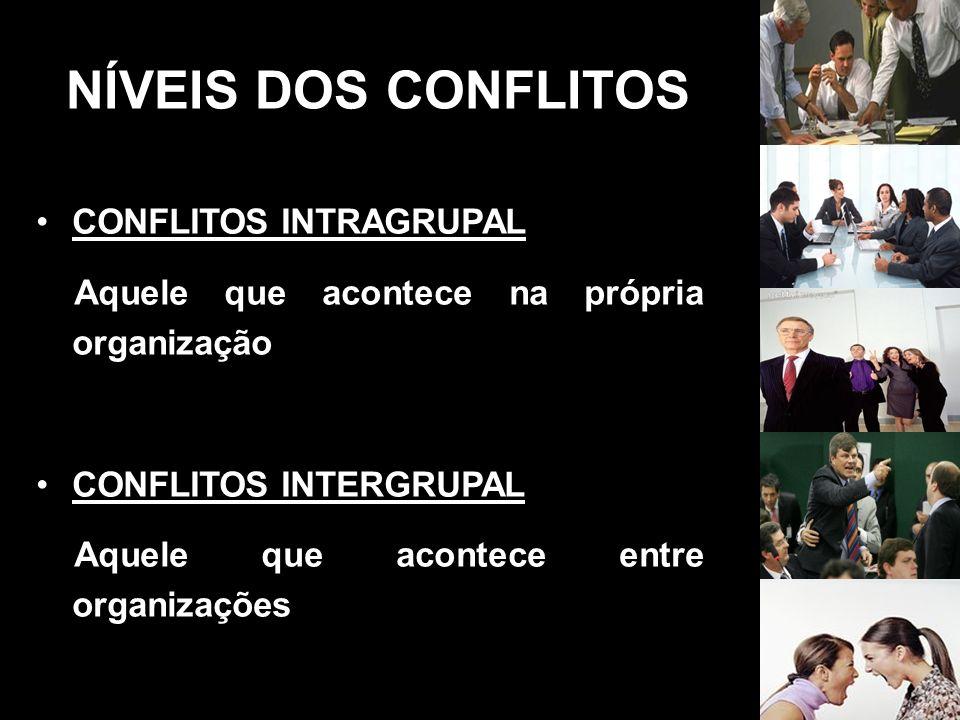 NÍVEIS DOS CONFLITOS CONFLITOS INTRAGRUPAL Aquele que acontece na própria organização CONFLITOS INTERGRUPAL Aquele que acontece entre organizações