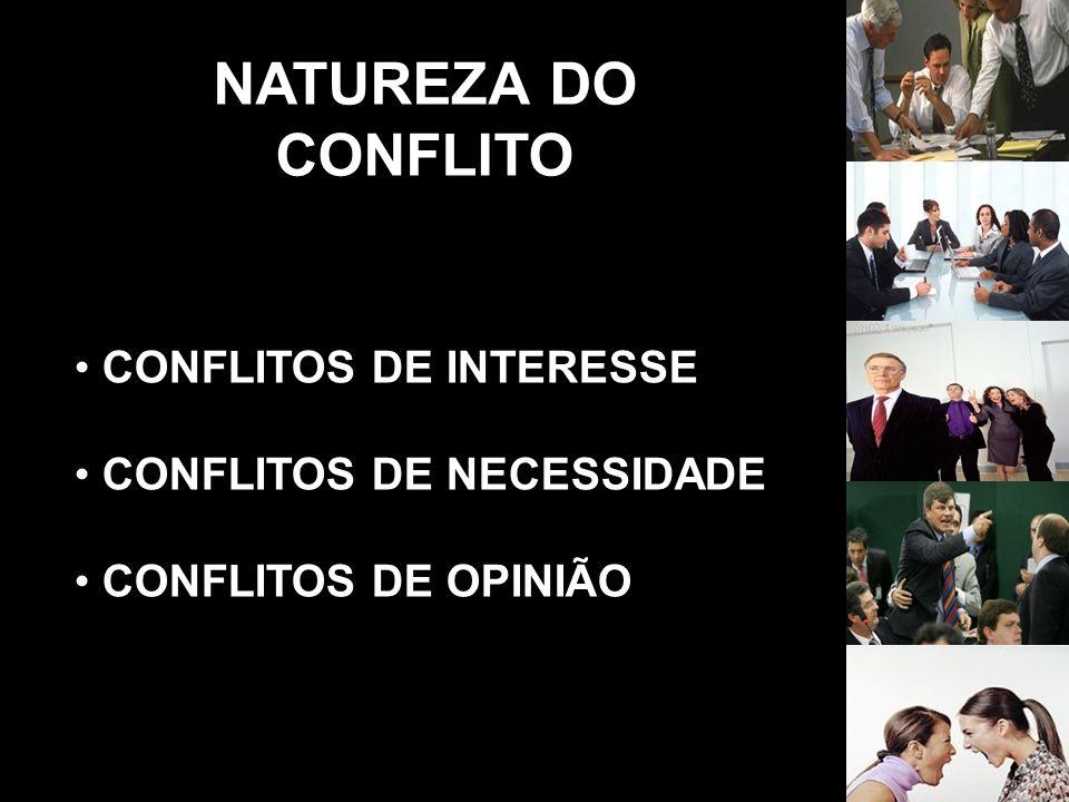 NATUREZA DO CONFLITO CONFLITOS DE INTERESSE CONFLITOS DE NECESSIDADE CONFLITOS DE OPINIÃO