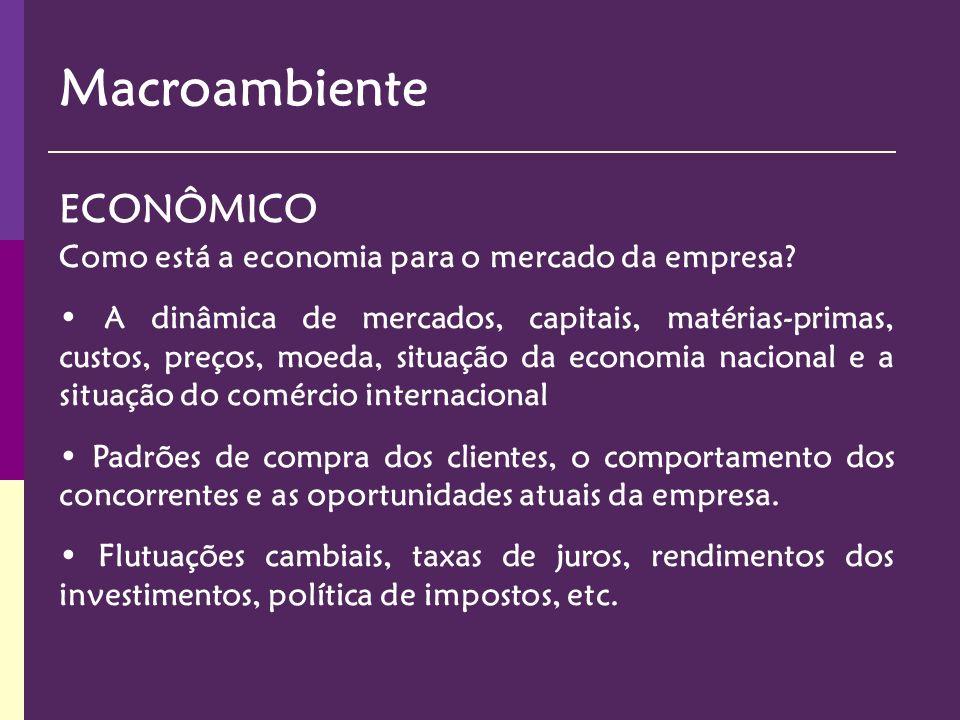 Macroambiente Como está a economia para o mercado da empresa? A dinâmica de mercados, capitais, matérias-primas, custos, preços, moeda, situação da ec