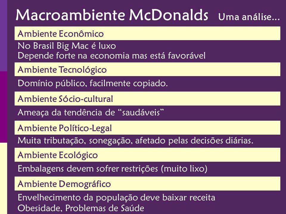 Macroambiente McDonalds Muita tributação, sonegação, afetado pelas decisões diárias. Uma análise... Ambiente Econômico No Brasil Big Mac é luxo Depend
