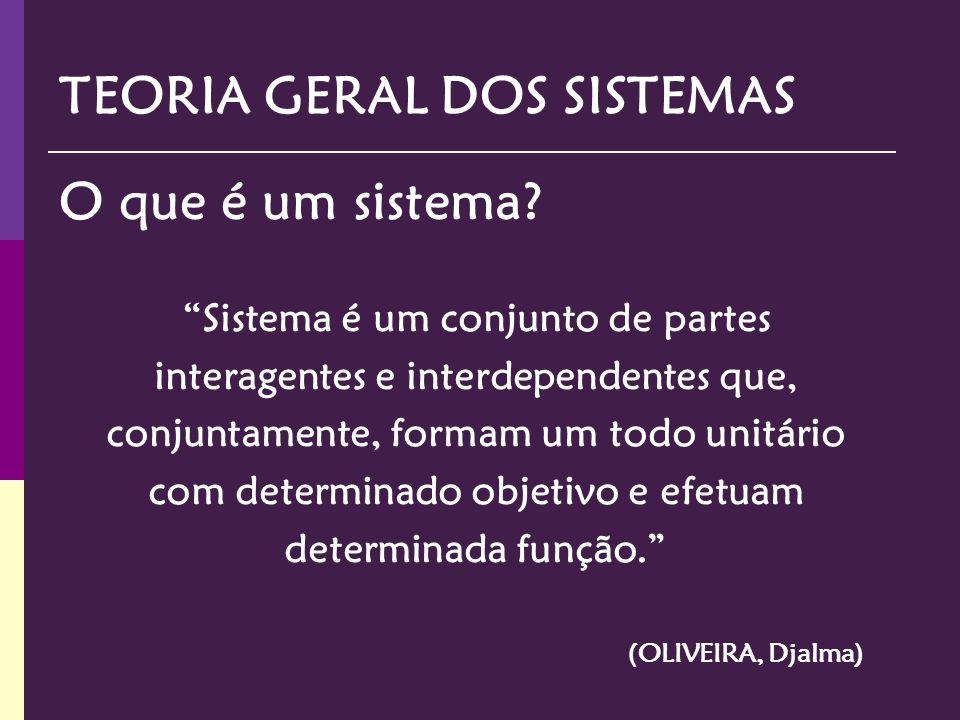 O que é um sistema? Sistema é um conjunto de partes interagentes e interdependentes que, conjuntamente, formam um todo unitário com determinado objeti