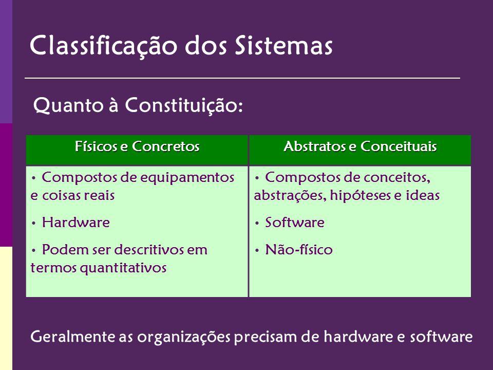 Classificação dos Sistemas Quanto à Constituição: Físicos e Concretos Abstratos e Conceituais Compostos de equipamentos e coisas reais Hardware Podem