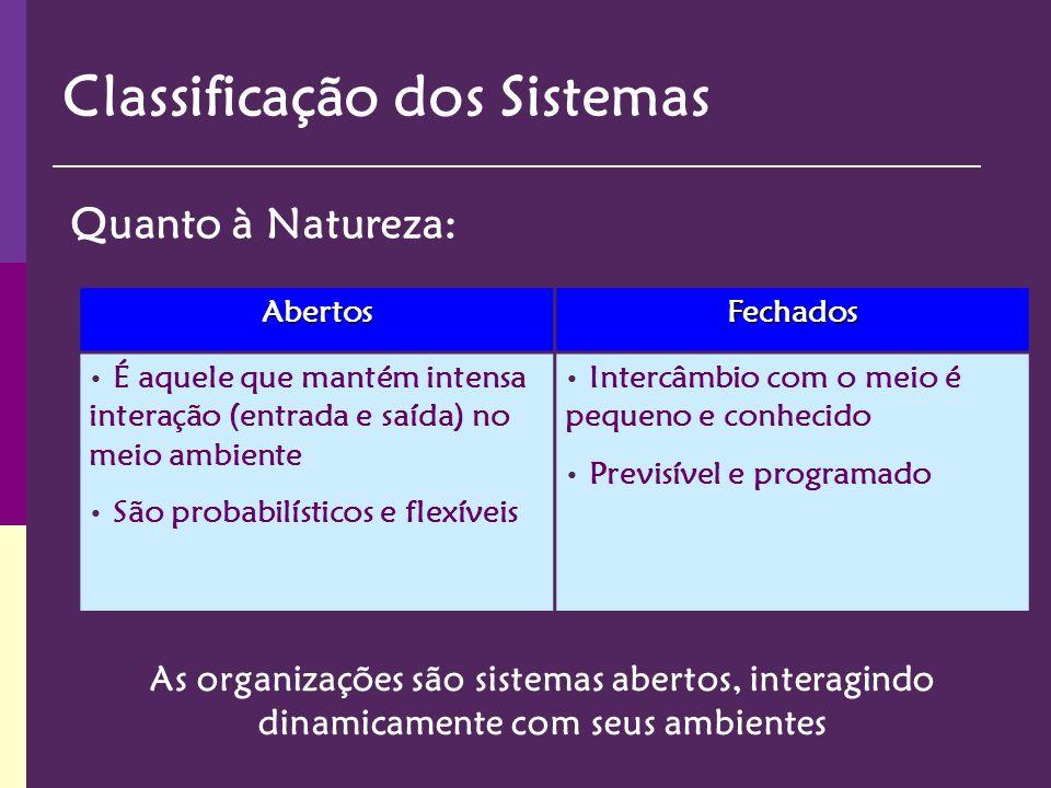 AbertosFechados É aquele que mantém intensa interação (entrada e saída) no meio ambiente São probabilísticos e flexíveis Intercâmbio com o meio é pequ