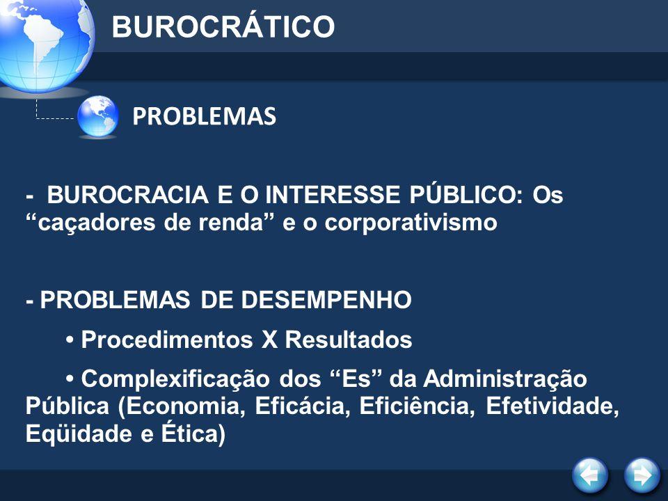 - BUROCRACIA E O INTERESSE PÚBLICO: Os caçadores de renda e o corporativismo - PROBLEMAS DE DESEMPENHO Procedimentos X Resultados Complexificação dos