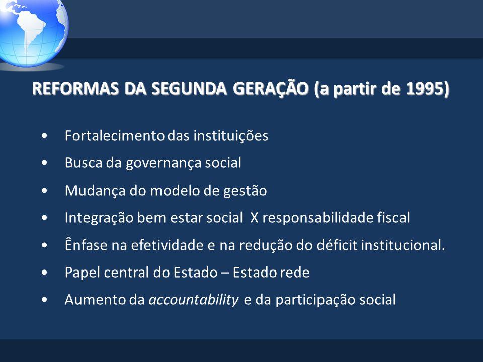 Fortalecimento das instituições Busca da governança social Mudança do modelo de gestão Integração bem estar social X responsabilidade fiscal Ênfase na