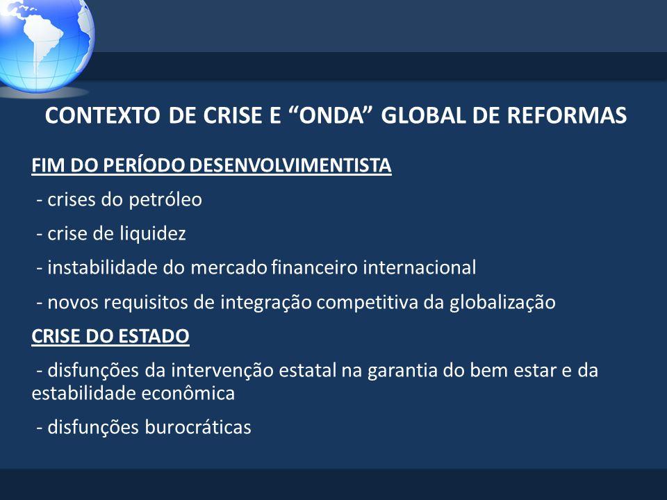 CONTEXTO DE CRISE E ONDA GLOBAL DE REFORMAS FIM DO PERÍODO DESENVOLVIMENTISTA - crises do petróleo - crise de liquidez - instabilidade do mercado fina
