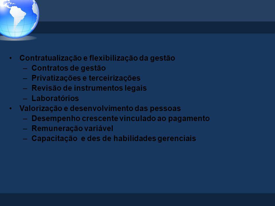 Contratualização e flexibilização da gestão –Contratos de gestão –Privatizações e terceirizações –Revisão de instrumentos legais –Laboratórios Valoriz