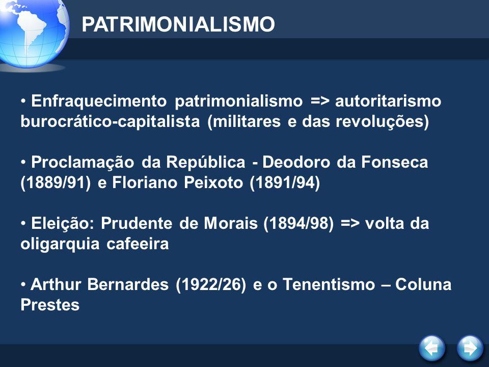 Enfraquecimento patrimonialismo => autoritarismo burocrático-capitalista (militares e das revoluções) Proclamação da República - Deodoro da Fonseca (1