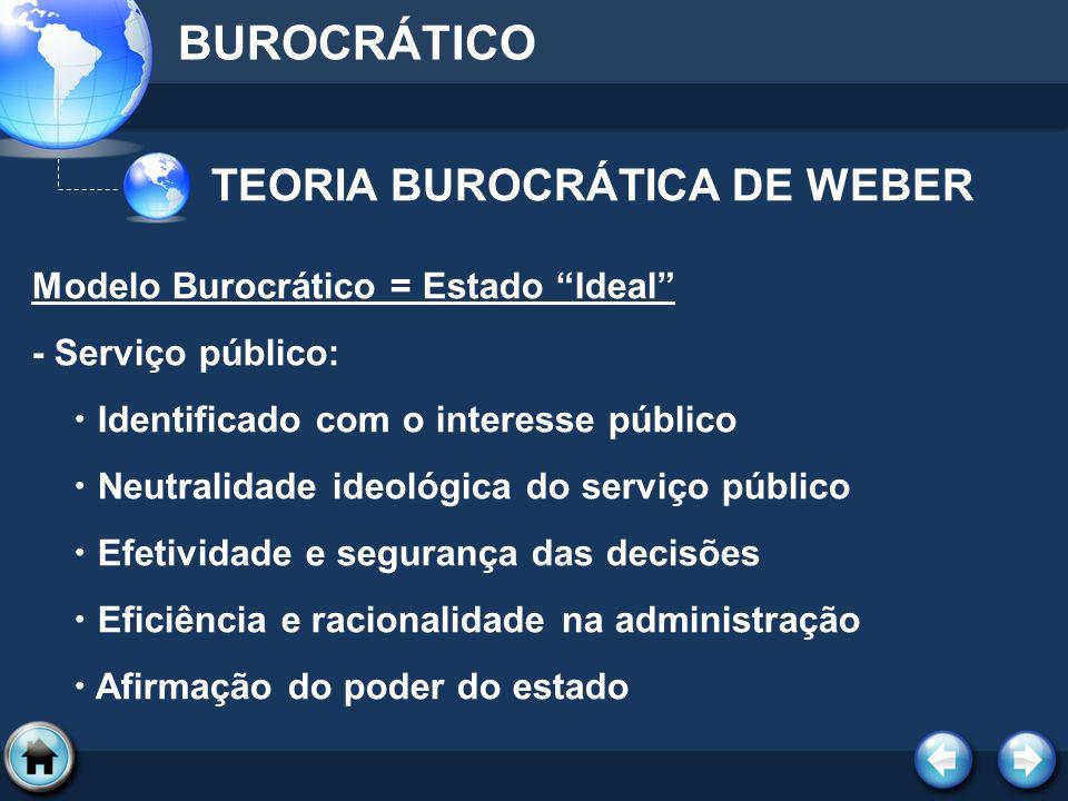 BUROCRÁTICO TEORIA BUROCRÁTICA DE WEBER Modelo Burocrático = Estado Ideal - Serviço público: Identificado com o interesse público Neutralidade ideológ