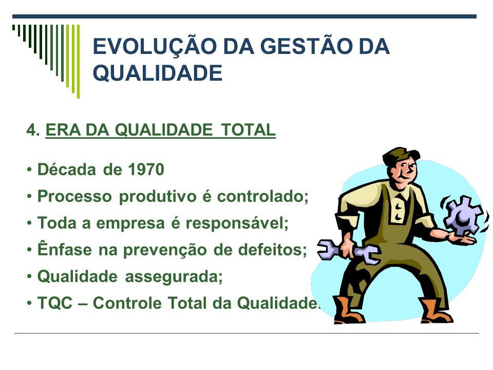 EVOLUÇÃO DA GESTÃO DA QUALIDADE 4.