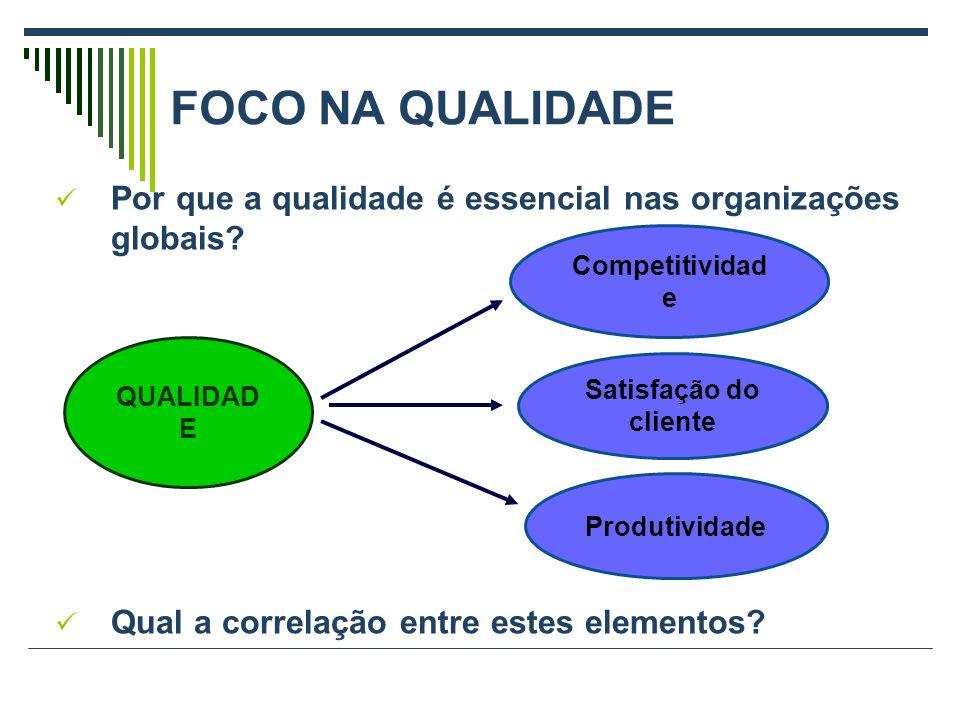 FOCO NA QUALIDADE Por que a qualidade é essencial nas organizações globais.