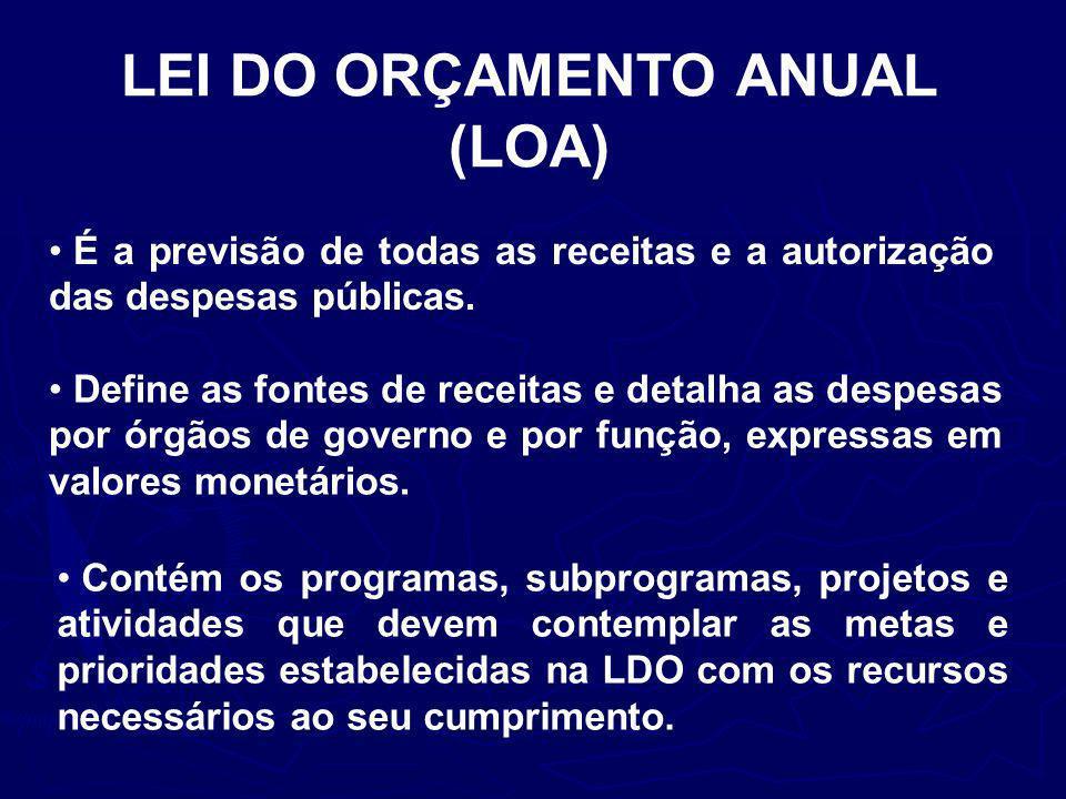 LEI DO ORÇAMENTO ANUAL (LOA) É a previsão de todas as receitas e a autorização das despesas públicas. Define as fontes de receitas e detalha as despes