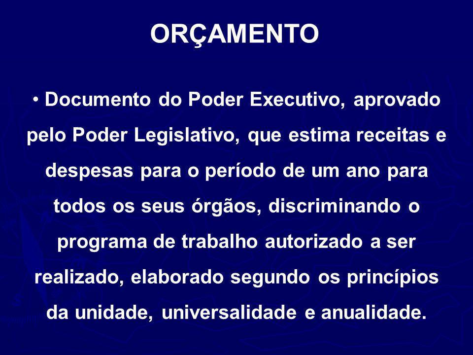Documento do Poder Executivo, aprovado pelo Poder Legislativo, que estima receitas e despesas para o período de um ano para todos os seus órgãos, disc