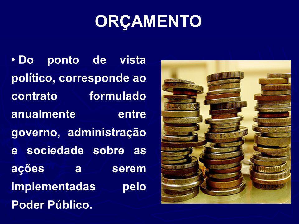 LEGISLATIVO 1.Apreciação e adequação do PPA 2.Apreciação e adequação da LDO 3.Apreciação, adequação e autorização legislativa da proposta de LOA.