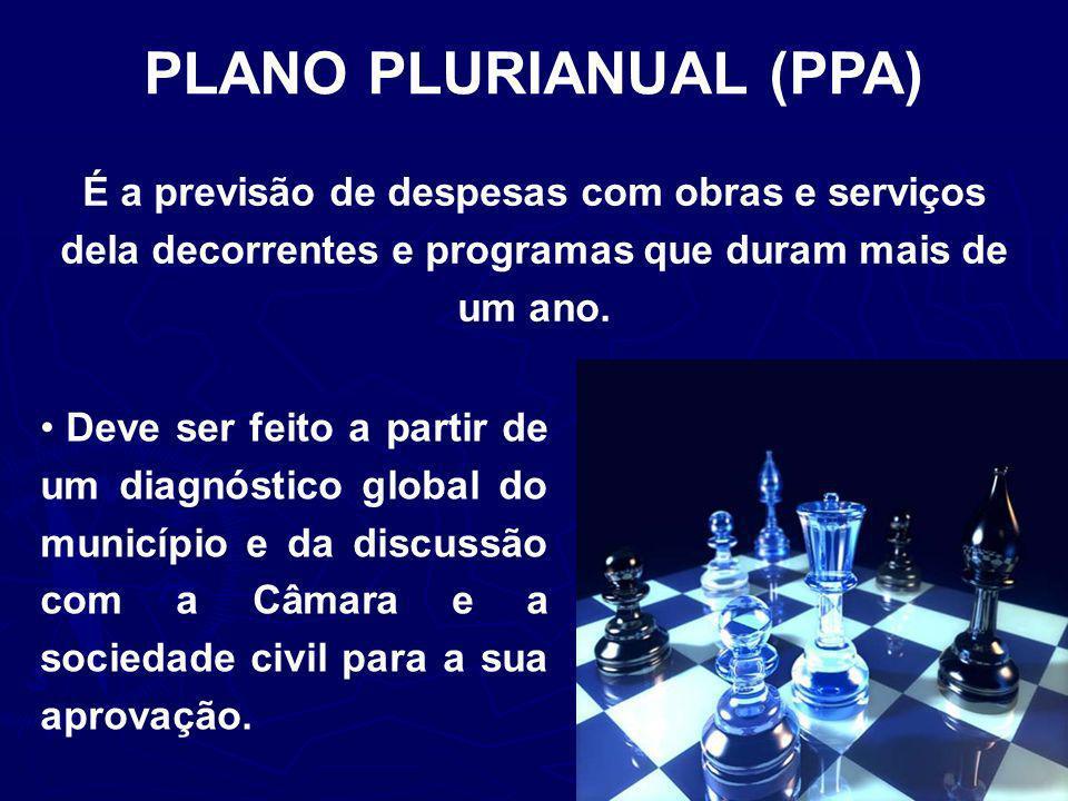 PLANO PLURIANUAL (PPA) Deve ser feito a partir de um diagnóstico global do município e da discussão com a Câmara e a sociedade civil para a sua aprova