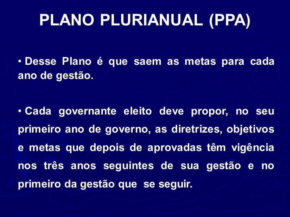 LEI DE DIRETRIZES ORÇAMENTÁRIAS (LDO) Tem vigência anual, definindo as metas e prioridades para o ano seguinte, a partir do que foi estabelecido pelo PPA.