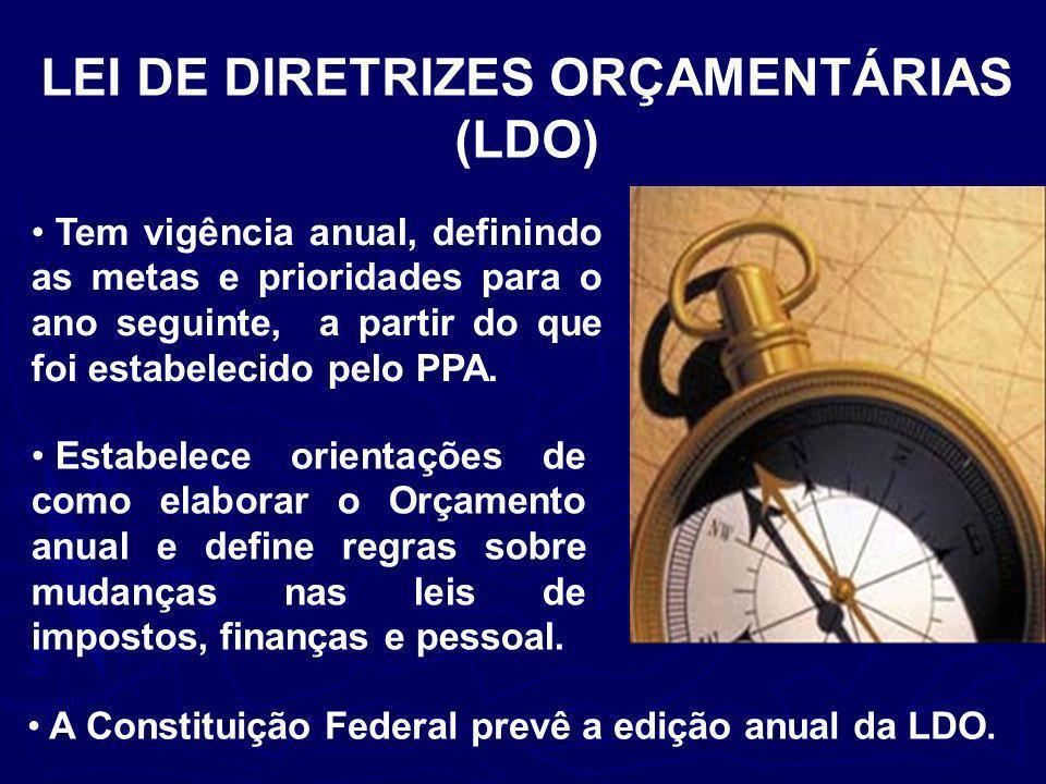 LEI DE DIRETRIZES ORÇAMENTÁRIAS (LDO) Tem vigência anual, definindo as metas e prioridades para o ano seguinte, a partir do que foi estabelecido pelo