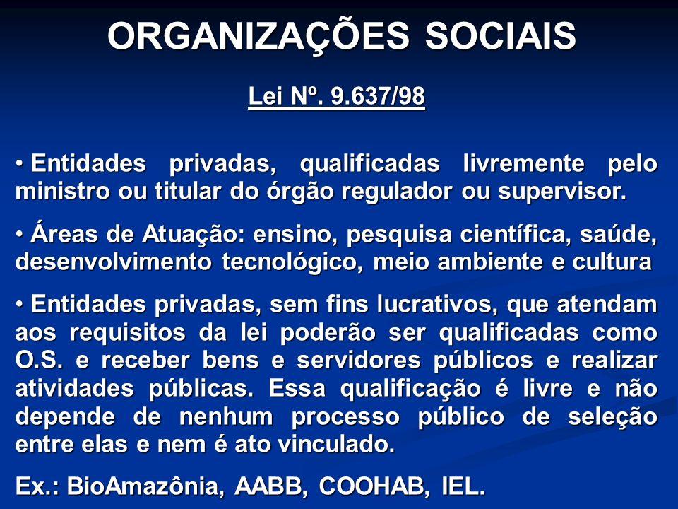 Lei Nº. 9.637/98 Entidades privadas, qualificadas livremente pelo ministro ou titular do órgão regulador ou supervisor. Entidades privadas, qualificad