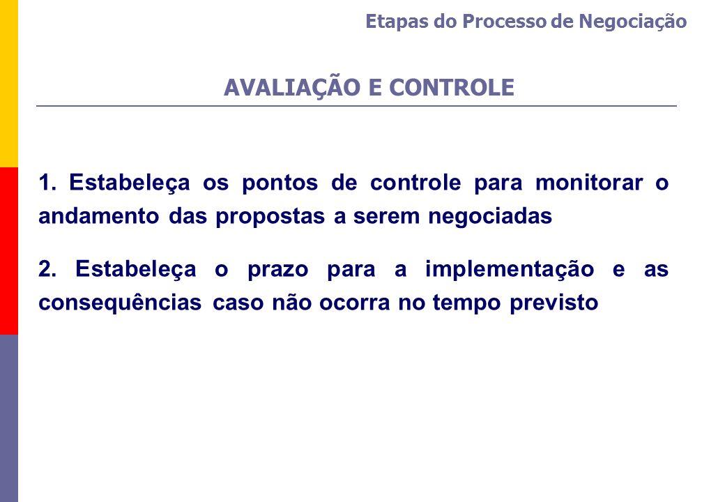 1. Estabeleça os pontos de controle para monitorar o andamento das propostas a serem negociadas 2. Estabeleça o prazo para a implementação e as conseq