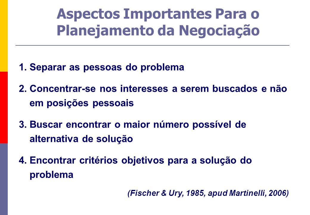Aspectos Importantes Para o Planejamento da Negociação 1.Separar as pessoas do problema 2.Concentrar-se nos interesses a serem buscados e não em posiç