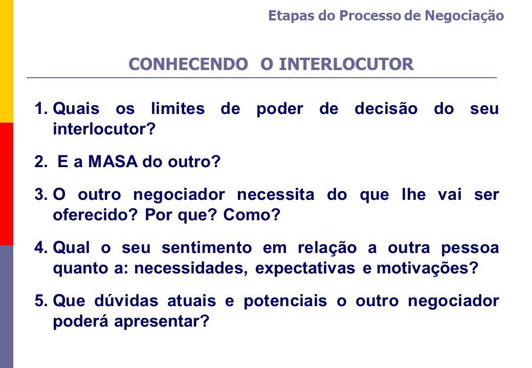 1.Quais os limites de poder de decisão do seu interlocutor? 2. E a MASA do outro? 3.O outro negociador necessita do que lhe vai ser oferecido? Por que