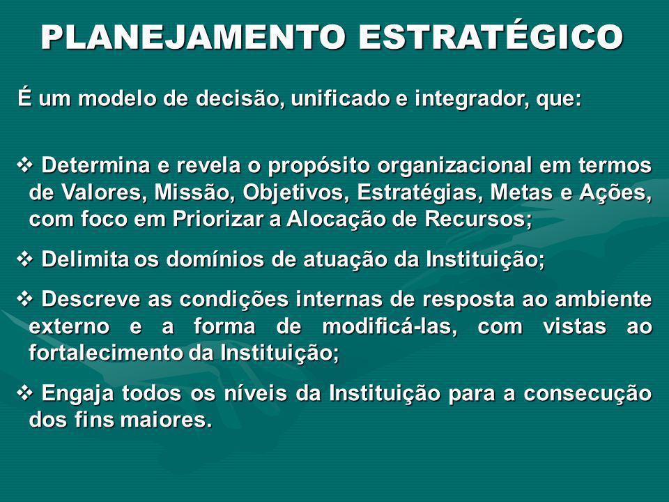 É um modelo de decisão, unificado e integrador, que: v Determina e revela o propósito organizacional em termos de Valores, Missão, Objetivos, Estratég