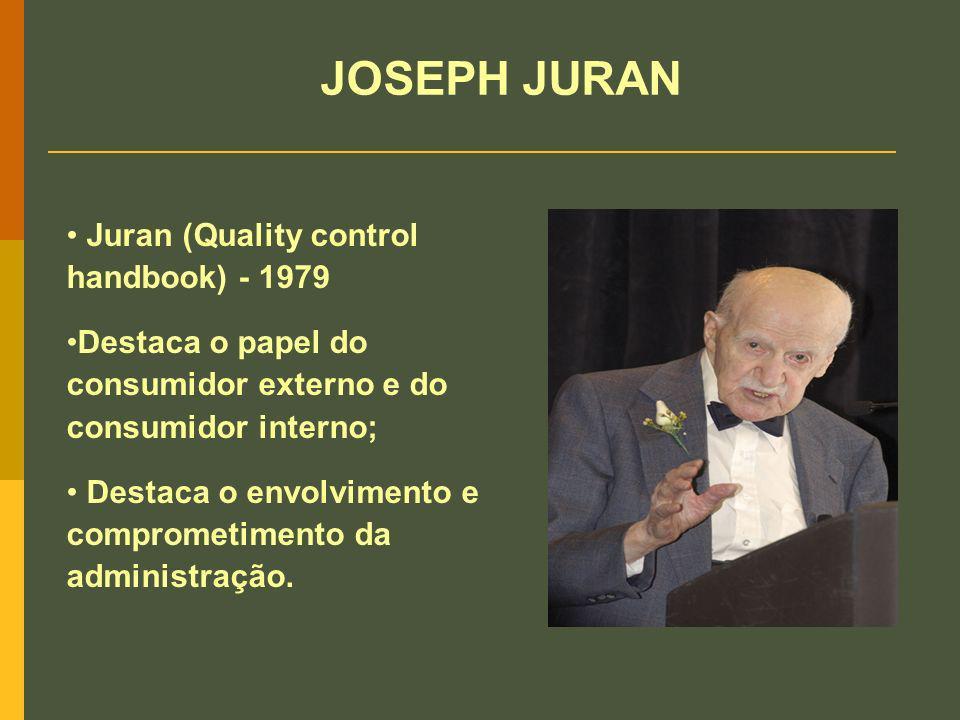 JOSEPH JURAN Juran (Quality control handbook) - 1979 Destaca o papel do consumidor externo e do consumidor interno; Destaca o envolvimento e compromet