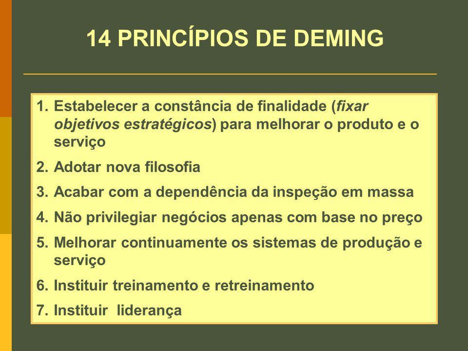 8.Afastar o medo 9. Eliminar barreiras entre departamentos 10.