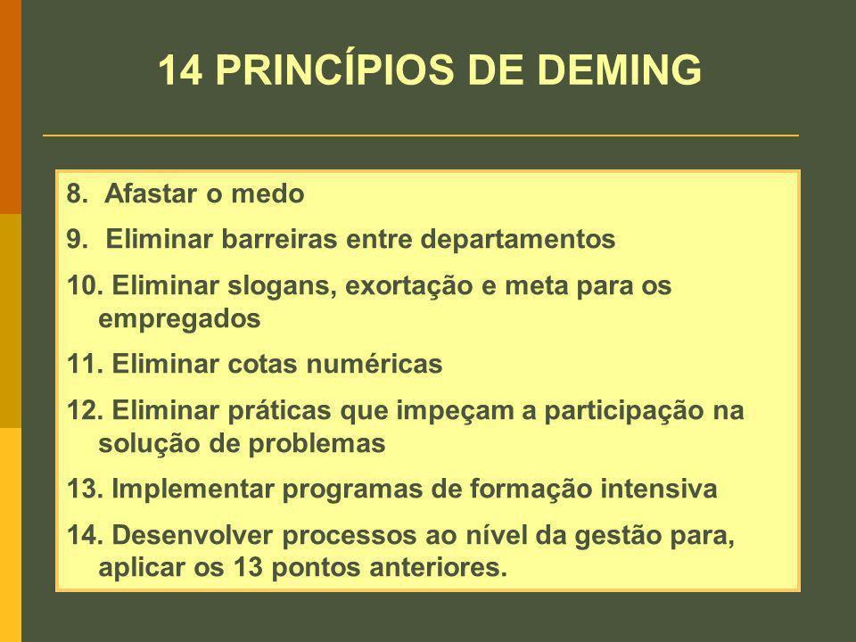 8. Afastar o medo 9. Eliminar barreiras entre departamentos 10. Eliminar slogans, exortação e meta para os empregados 11. Eliminar cotas numéricas 12.