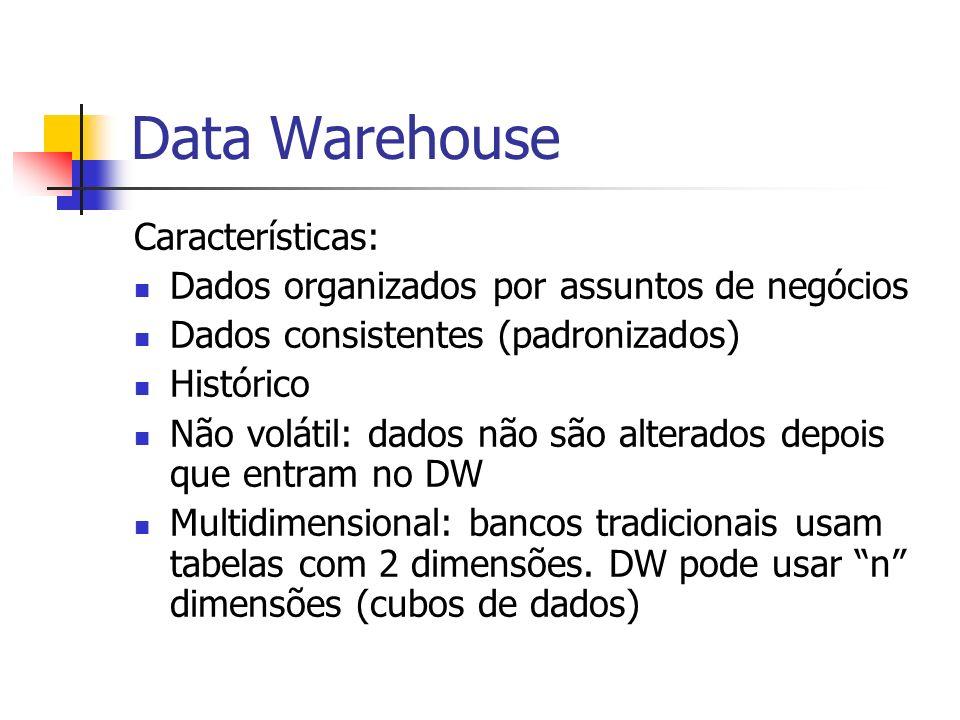 Data Warehouse Características: Dados organizados por assuntos de negócios Dados consistentes (padronizados) Histórico Não volátil: dados não são alte