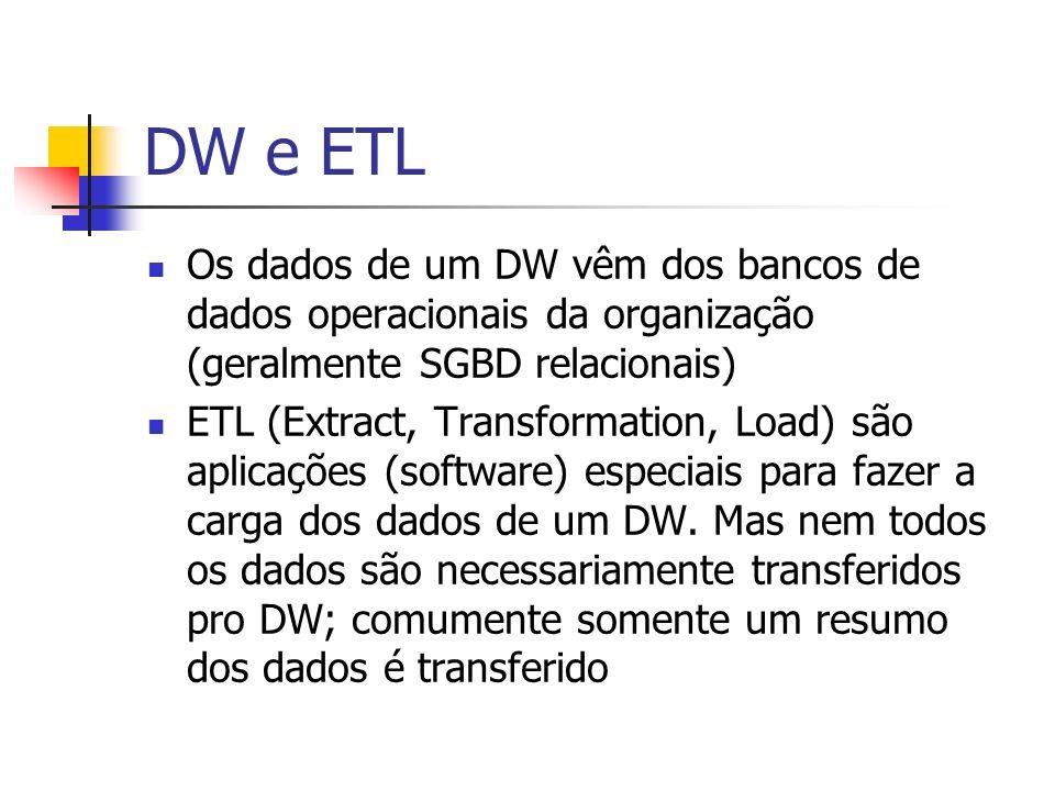 DW e ETL Os dados de um DW vêm dos bancos de dados operacionais da organização (geralmente SGBD relacionais) ETL (Extract, Transformation, Load) são a