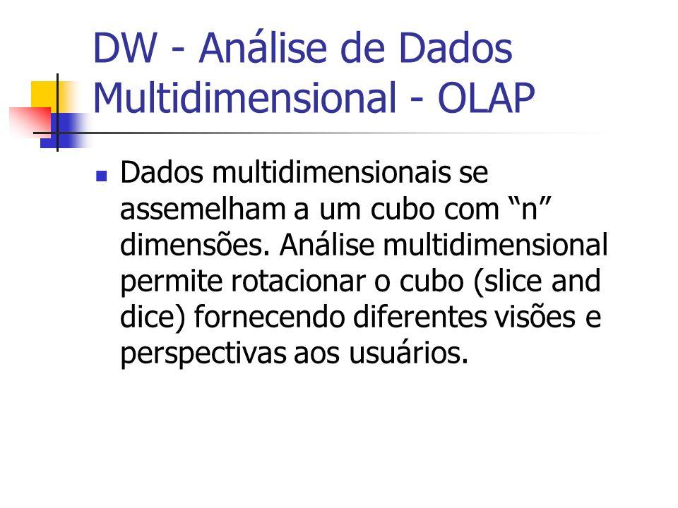DW - Análise de Dados Multidimensional - OLAP Dados multidimensionais se assemelham a um cubo com n dimensões. Análise multidimensional permite rotaci
