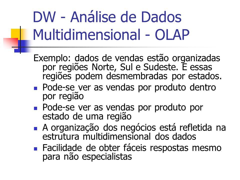 DW - Análise de Dados Multidimensional - OLAP Exemplo: dados de vendas estão organizadas por regiões Norte, Sul e Sudeste. E essas regiões podem desme