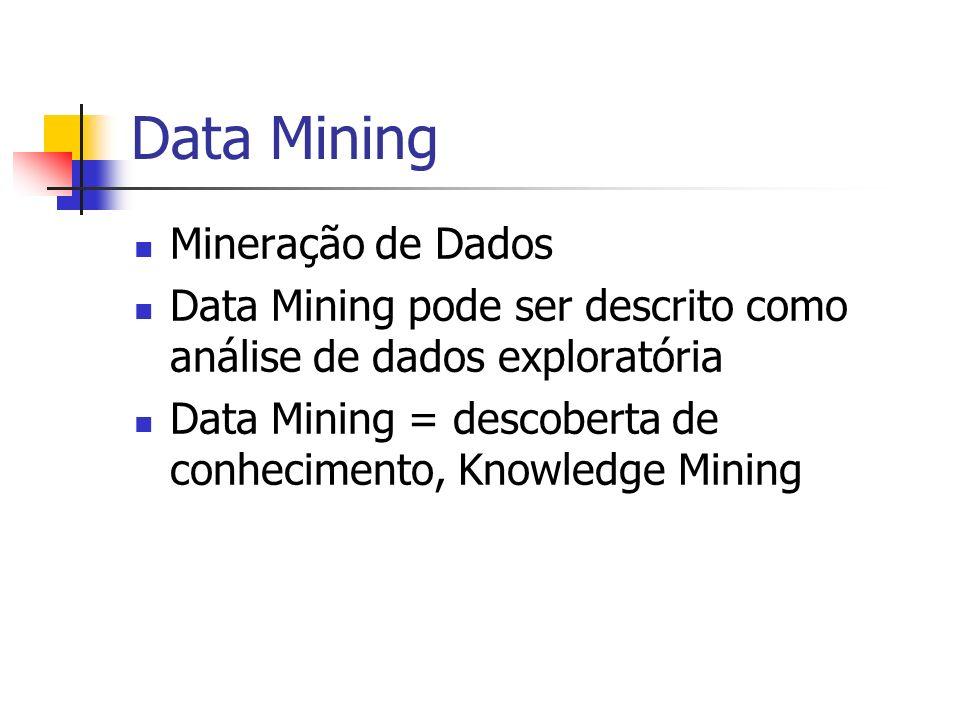 Data Mining Mineração de Dados Data Mining pode ser descrito como análise de dados exploratória Data Mining = descoberta de conhecimento, Knowledge Mi