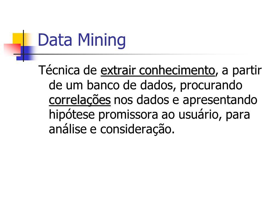Data Mining extrair conhecimento correlações Técnica de extrair conhecimento, a partir de um banco de dados, procurando correlações nos dados e aprese
