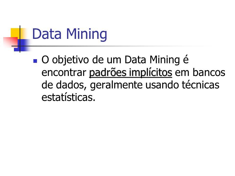 Data Mining padrões implícitos O objetivo de um Data Mining é encontrar padrões implícitos em bancos de dados, geralmente usando técnicas estatísticas