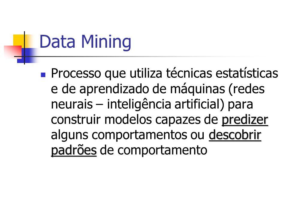Data Mining predizer descobrir padrões Processo que utiliza técnicas estatísticas e de aprendizado de máquinas (redes neurais – inteligência artificia