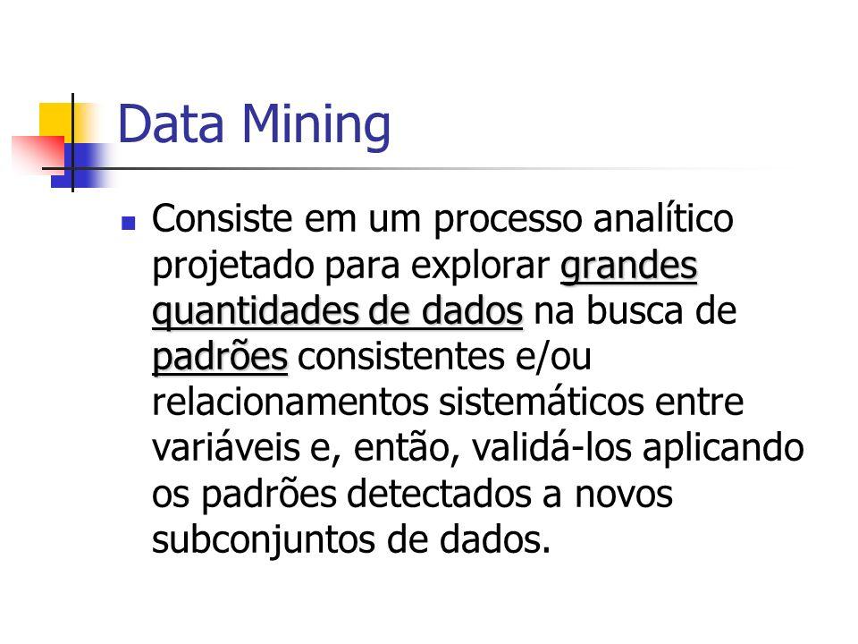 Data Mining grandes quantidades de dados padrões Consiste em um processo analítico projetado para explorar grandes quantidades de dados na busca de pa