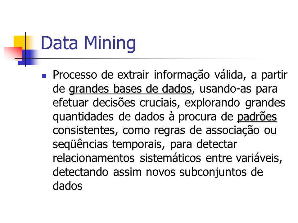 Data Mining grandes bases de dados padrões Processo de extrair informação válida, a partir de grandes bases de dados, usando-as para efetuar decisões