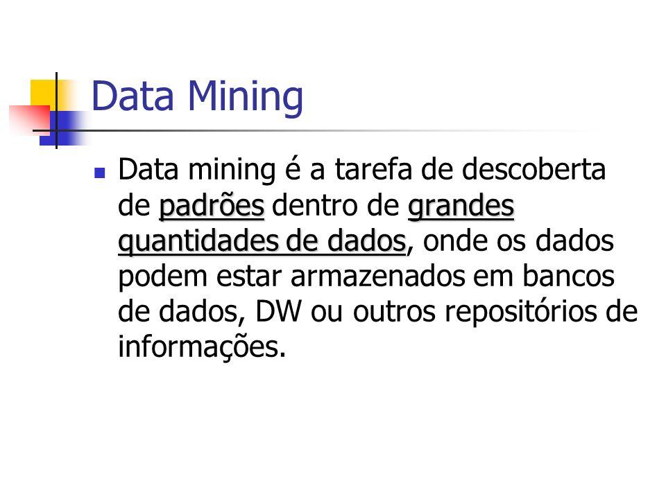 Data Mining padrõesgrandes quantidades de dados Data mining é a tarefa de descoberta de padrões dentro de grandes quantidades de dados, onde os dados