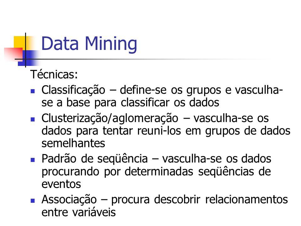 Data Mining Técnicas: Classificação – define-se os grupos e vasculha- se a base para classificar os dados Clusterização/aglomeração – vasculha-se os d