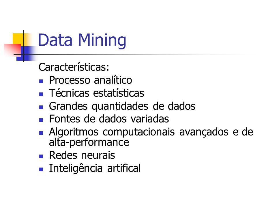 Data Mining Características: Processo analítico Técnicas estatísticas Grandes quantidades de dados Fontes de dados variadas Algoritmos computacionais