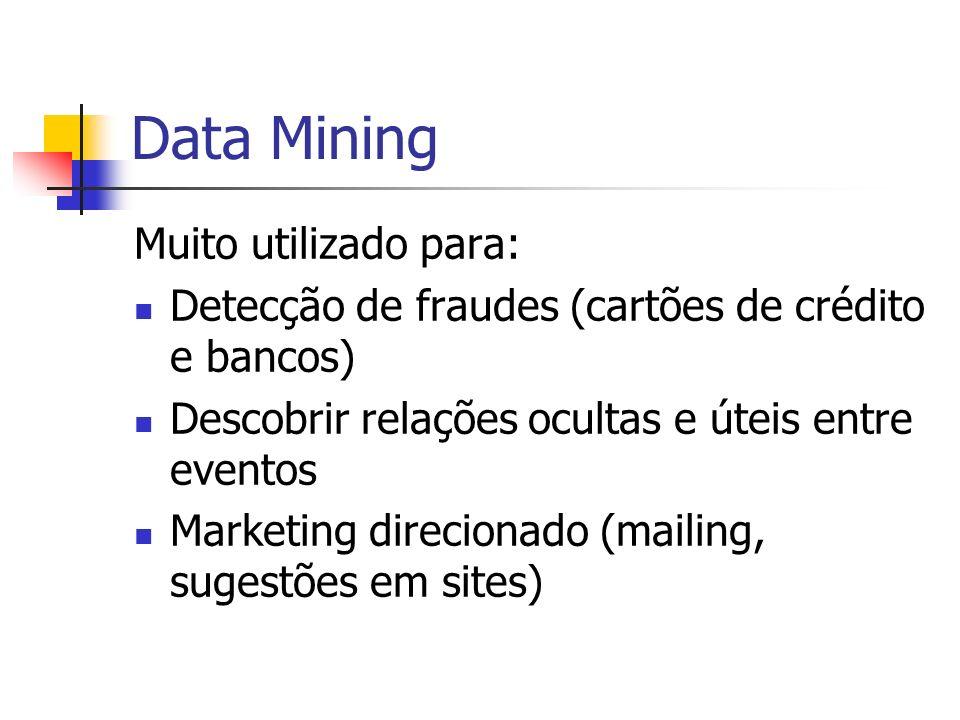 Data Mining Muito utilizado para: Detecção de fraudes (cartões de crédito e bancos) Descobrir relações ocultas e úteis entre eventos Marketing direcio