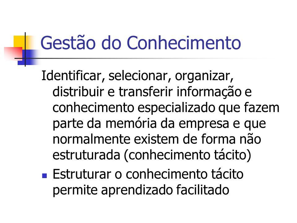 Gestão do Conhecimento Identificar, selecionar, organizar, distribuir e transferir informação e conhecimento especializado que fazem parte da memória