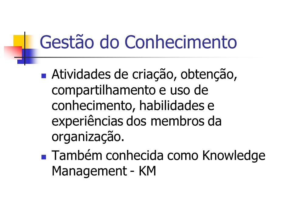 Gestão do Conhecimento Atividades de criação, obtenção, compartilhamento e uso de conhecimento, habilidades e experiências dos membros da organização.