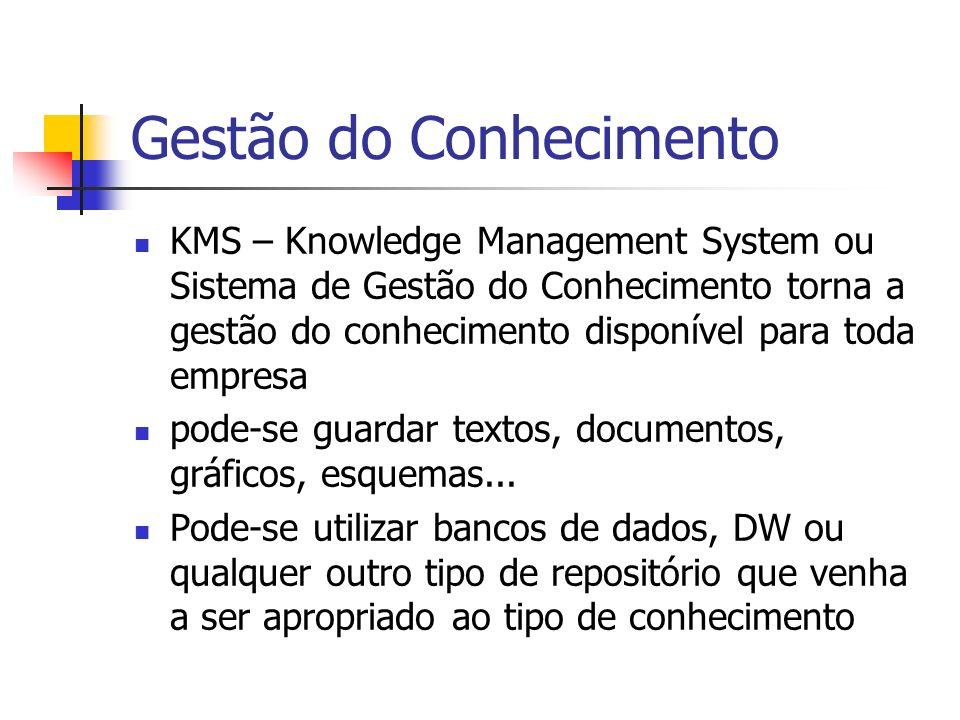 Gestão do Conhecimento KMS – Knowledge Management System ou Sistema de Gestão do Conhecimento torna a gestão do conhecimento disponível para toda empr
